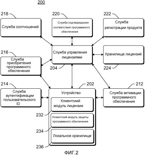 Модель взаимодействия для переноса состояний и данных