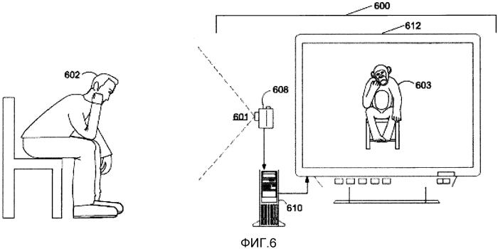 Выражение визуального представления, основанное на выражении игрока