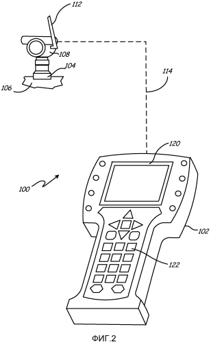 Портативное устройство эксплуатационного обслуживания с улучшенным пользовательским интерфейсом