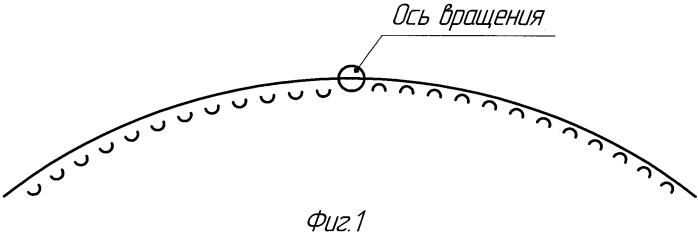 Способ защиты от ветровых нагрузок на зеркальные антенны радиолокационных станций кругового обзора