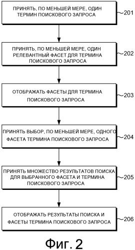 Таблица содержания для уточнения поискового запроса