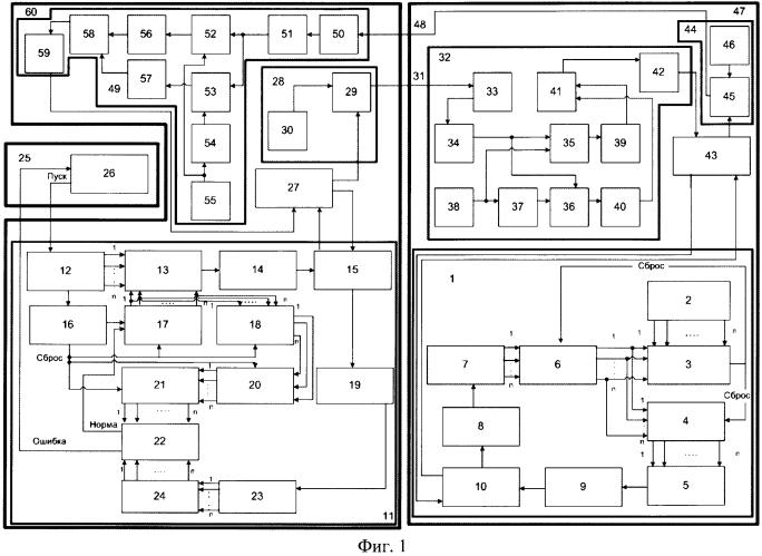 Устройство имитозащиты контролируемых объектов с повышенной структурной скрытностью сигналов-переносчиков