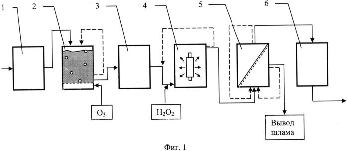 Способ очистки жидких радиоактивных отходов