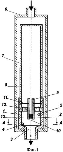 Способ генерирования колебаний жидкостного потока и генератор колебаний потока