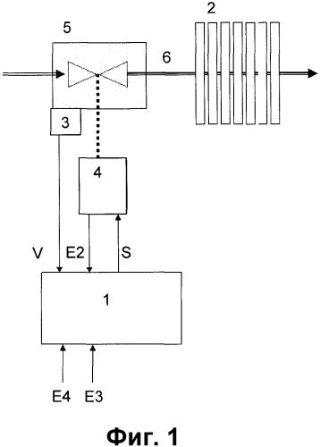 Система и способ управления тепловым контуром