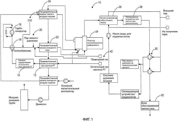 Системы и способы использования остаточного газа синтеза фишера-тропша в технологическом процессе получения синтетического жидкого топлива из природного газа
