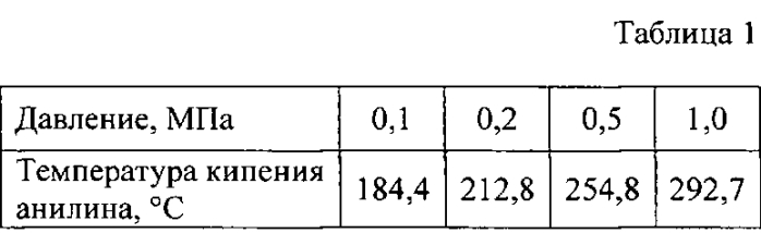Способ получения 2,4,4-тринитробензанилида из анилина и 4-нитробензойной кислоты