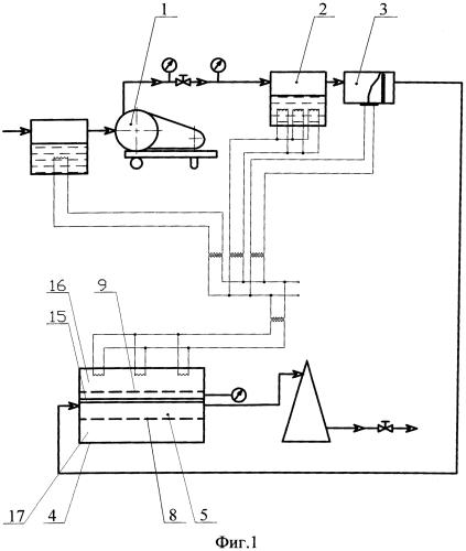 Способ повышения эффективности очистки воздуха в разнотемпературной конденсационной камере