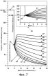 Управляемая ускорителем ядерная система с регулированием эффективного коэффициента размножения нейтронов