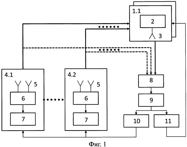 Способ оперативного получения радиолокационной информации и система для его осуществления