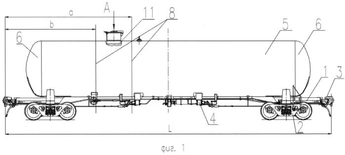 Вагон-цистерна и железнодорожный состав, сформированный из вагонов-цистерн