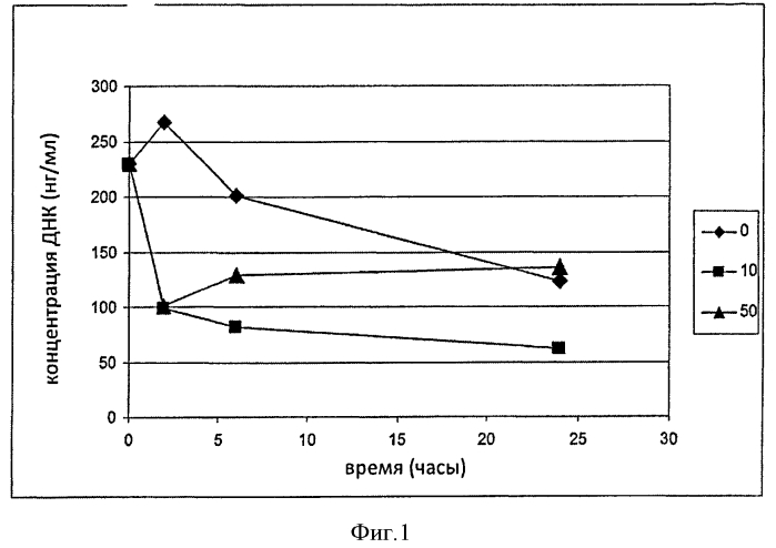 Способ продуцирования и очистки ортопоксвируса