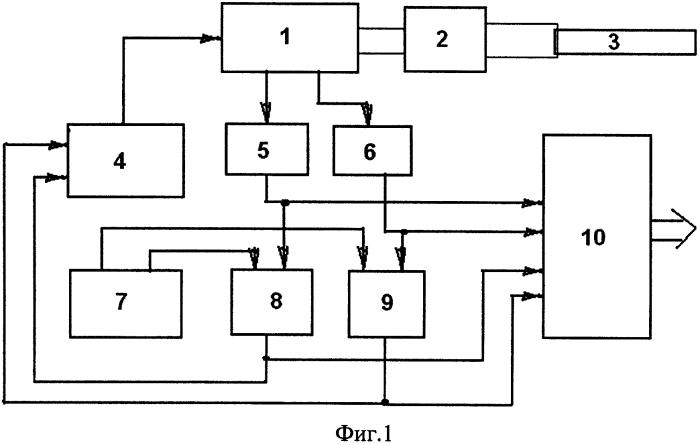 Способ проведения металлических винтов для остеосинтеза и устройство для его реализации