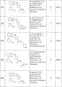 Триазолопиридиновые соединения-ингибиторы jak и способы