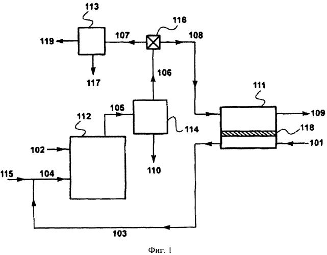 Способ разделения газов с использованием мембран с продувкой выходной поверхности для удаления co2 из продуктов сгорания газообразного топлива