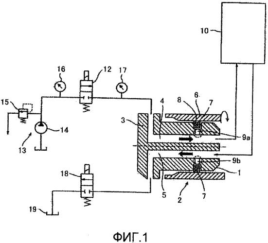 Уплотнительное устройство для гидравлического контура