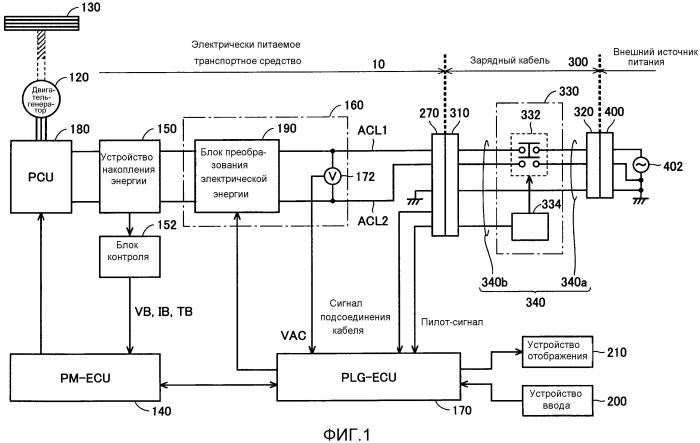 Система зарядки транспортного средства и способ зарядки транспортного средства