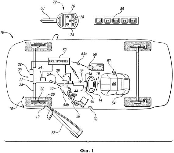 Система для улучшения обзора места нахождения зажигания в транспортном средстве