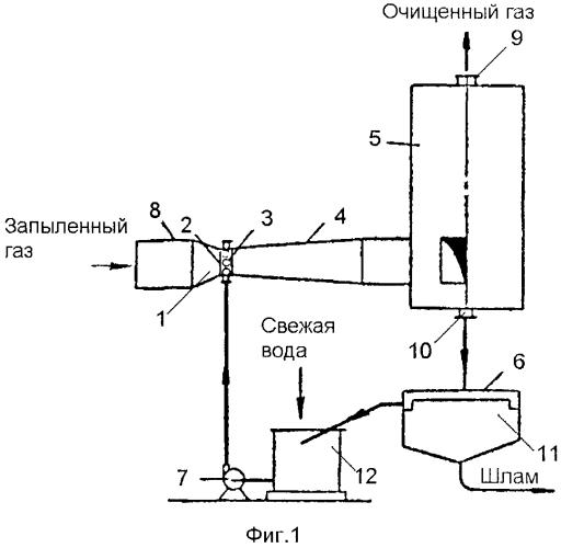 Скруббер вентури в Братск дробильное оборудование