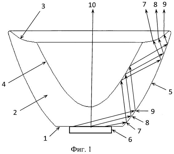 Оптический элемент