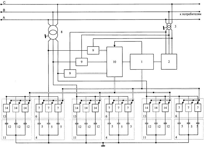 Устройство централизованной компенсации реактивной мощности в n-фазной высоковольтной сети