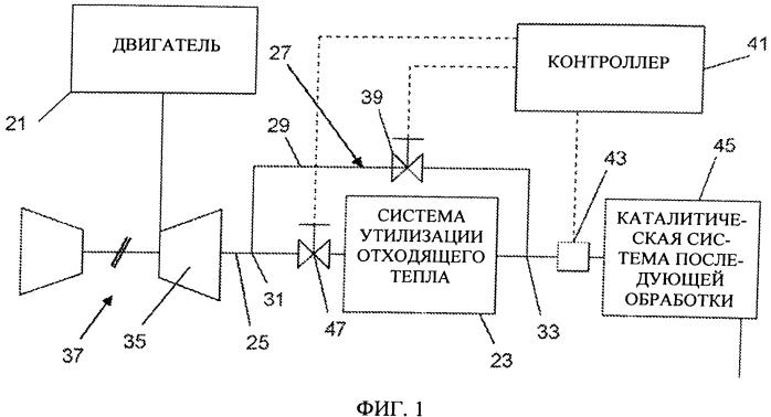 Перепускное устройство системы утилизации отходящего тепла