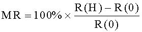 Чувствительный элемент на основе магнитоимпеданса