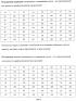 Клавиатура музыкального инструмента в форме двумерной матрицы