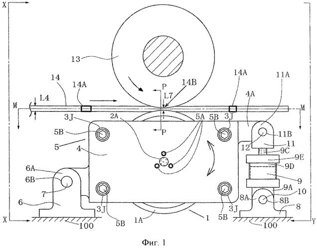 Способ и устройство для обезвоживания листов лущеного шпона