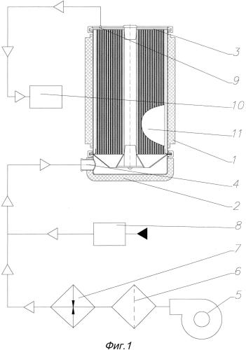 Устройство для гидротермической обработки