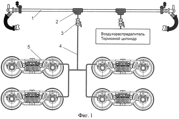 Устройство аварийного торможения поезда в случае излома боковой рамы тележки вагона