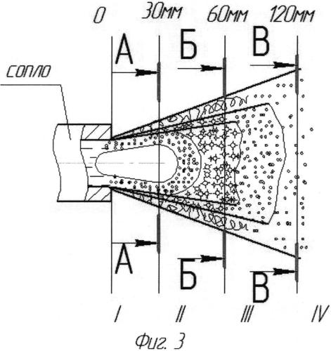 Способ гидротерапевтического кавитационного воздействия и устройство для его осуществления