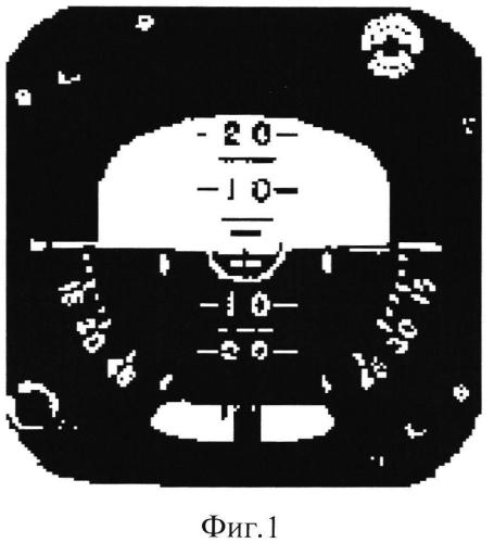 Авиагоризонт с разнесенными по высоте указателями тангажа и крена