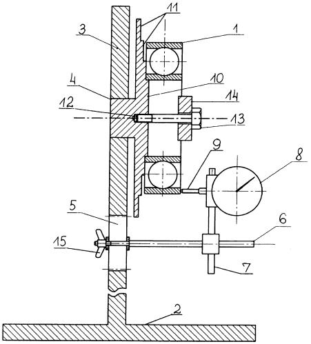 Устройство для измерения осевого биения наружного кольца подшипника качения