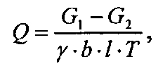 Способ определения параметров режущего микрорельефа эластичного абразивного инструмента