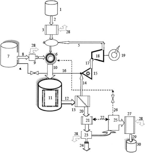 Способ генерации энергии в анаэробной системе