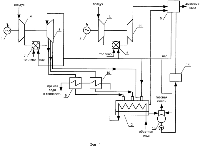 Способ работы газопаровой установки