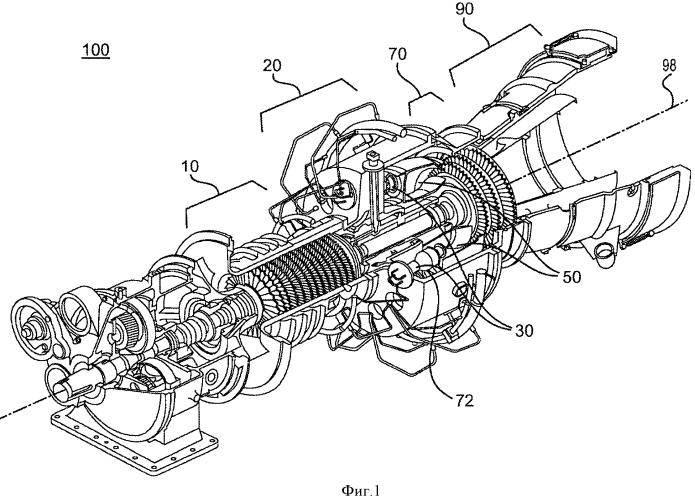 Камера сгорания газовой турбины с монтажным приспособлением для резонаторов гельмгольца