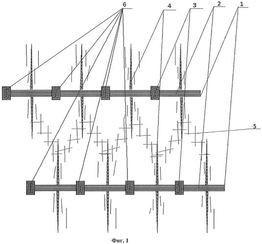 Способ гидравлического разрыва пласта в двух параллельных горизонтальных стволах скважин