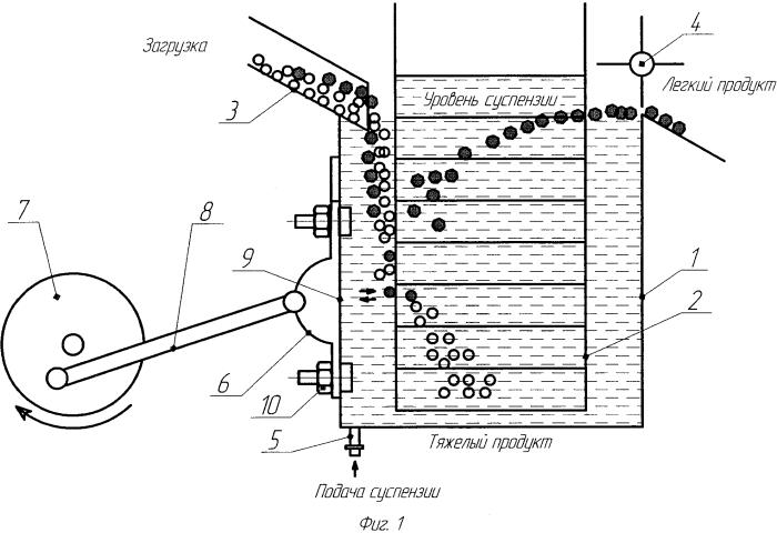 Диафрагмовый колесный тяжелосредний сепаратор