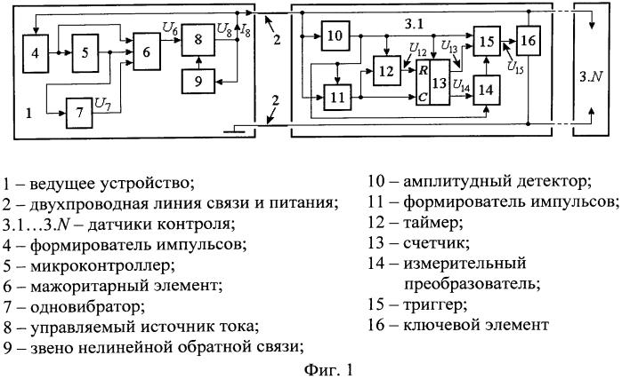 Способ сопряжения устройств распределенного контроля по совмещенной двухпроводной линии связи и питания