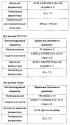 Способ получения ботулинического нейротоксина (варианты)