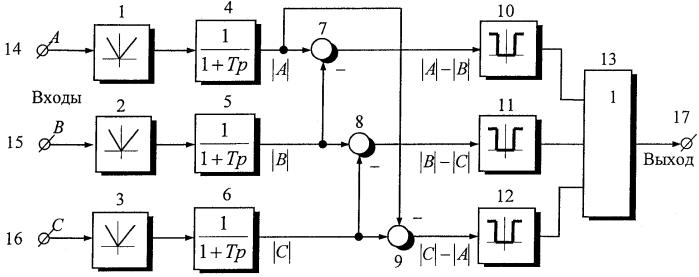 Устройство контроля амплитудной асимметрии напряжений