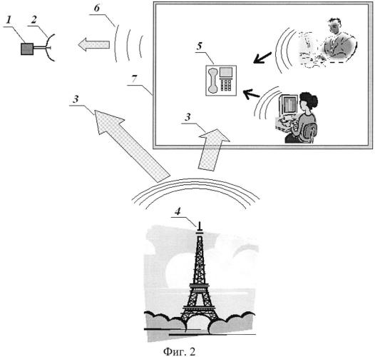 Способ радиоперехвата речевой информации из защищаемого помещения