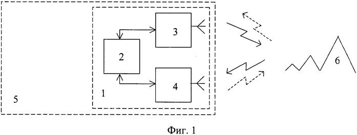 Способ проверки функционирования интегрированного запросчика-ответчика