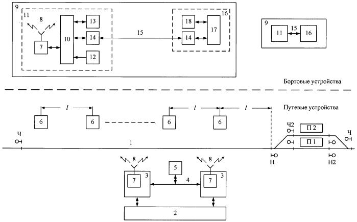 Способ управления движением поездов на перегоне при диспетчерской централизации