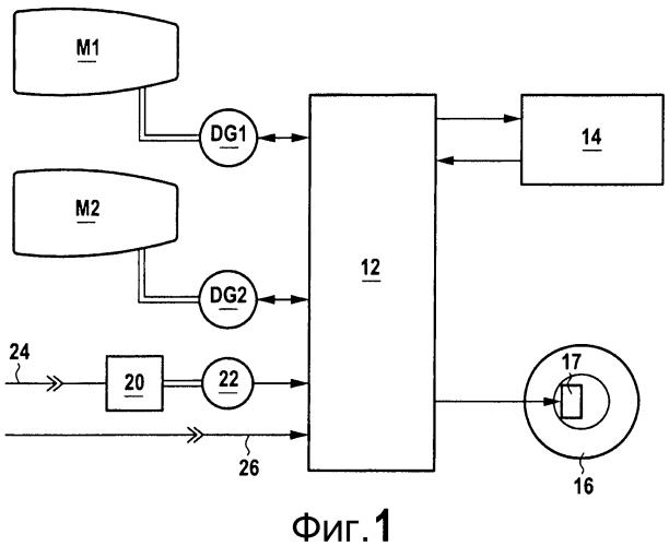 Летательный аппарат, включающий в себя электрический стартер-генератор для каждого турбореактивного двигателя и шасси, оснащенное электродвигателем для руления