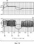 Системы и способы для определения индуктивности сварочного кабеля