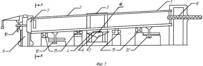 Вращающаяся установка с вспомогательным приводом для тепловой обработки сыпучего материала