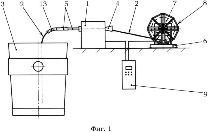 Способ обработки расплава металла в ковше и установка для его осуществления (варианты)